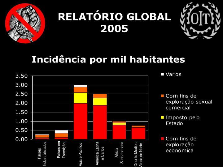 RELATÓRIO GLOBAL 2005