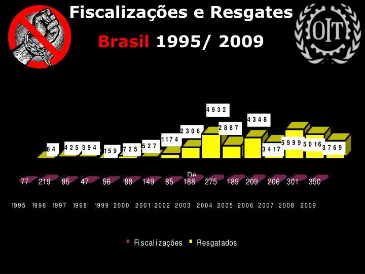 Fiscalizações e Resgates