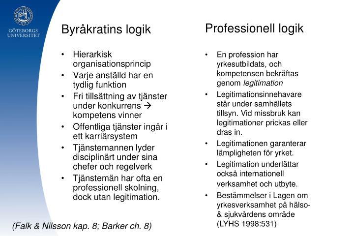 Professionell logik