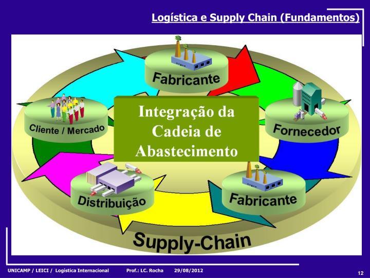 Logística e Supply Chain (Fundamentos)