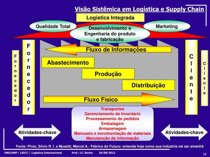Visão Sistêmica em Logística e Supply Chain