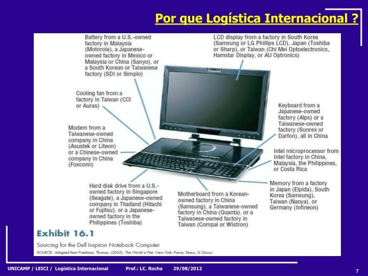 Por que Logística Internacional ?
