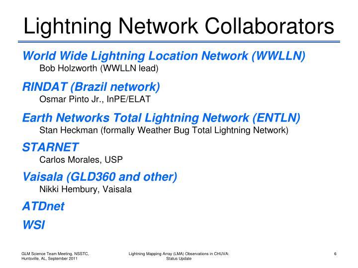 Lightning Network Collaborators