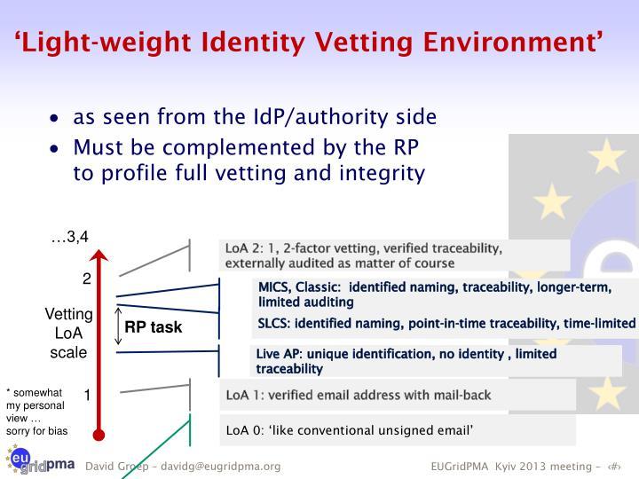 'Light-weight Identity Vetting Environment'