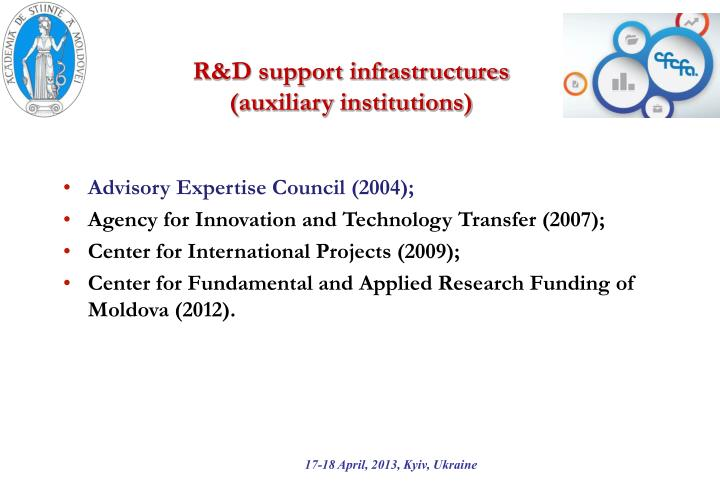 R&D support infrastructures