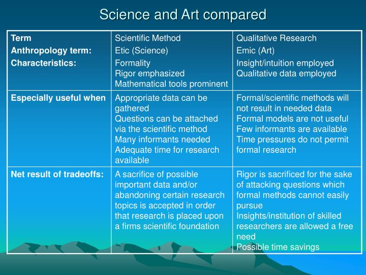 Science and Art compared