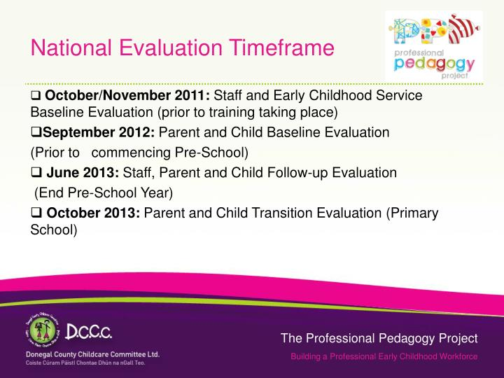 National Evaluation Timeframe