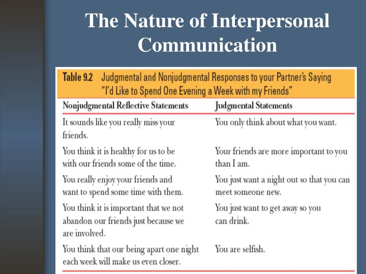 The Nature of Interpersonal Communication