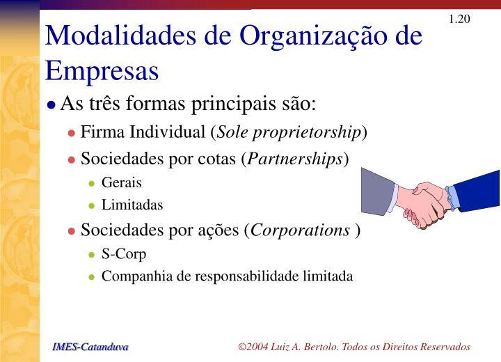 Modalidades de Organização de Empresas