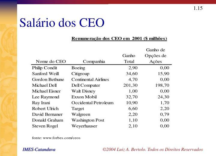 Salário dos CEO