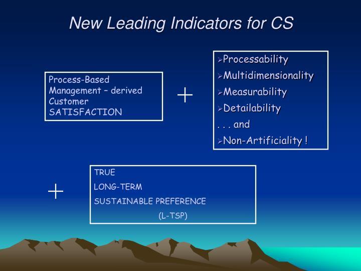 New Leading Indicators for CS