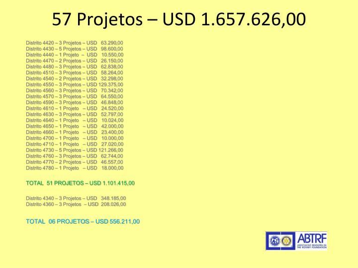 57 Projetos – USD 1.657.626,00