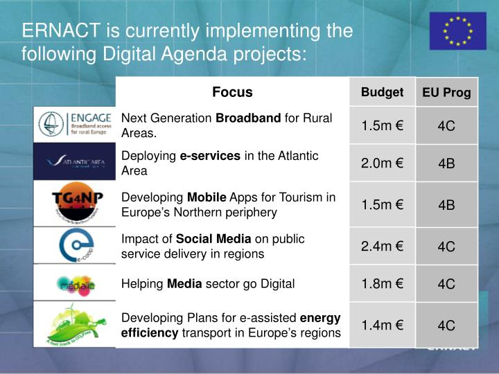 ERNACT is currently implementing the following Digital Agenda