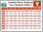 excellent winter assignment top 3 students grade 2