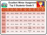 excellent winter assignment top 3 students grade 5
