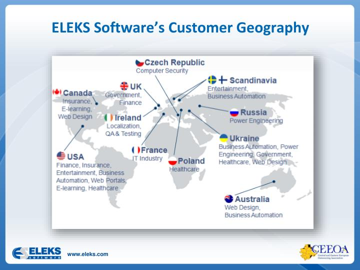 ELEKS Software's Customer Geography