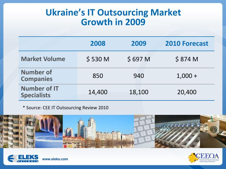 Ukraine's IT Outsourcing Market