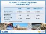 ukraine s it outsourcing market growth in 2009