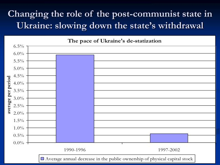 Changing the role of the post-communist state in Ukraine: slowing down the state's withdrawal