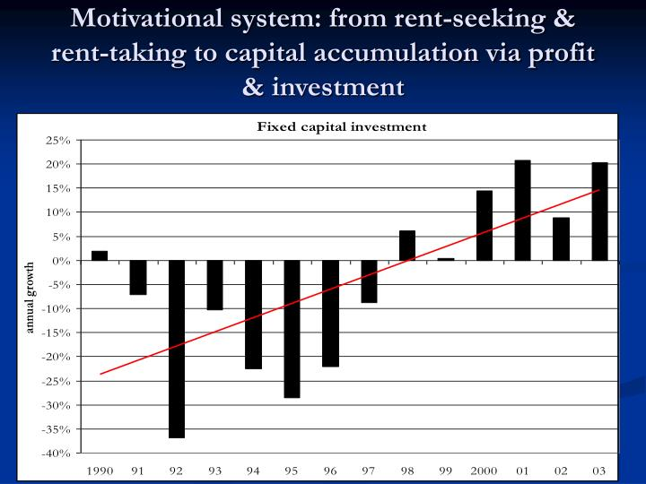 Motivational system: from rent-seeking & rent-taking to capital accumulation via profit & investment