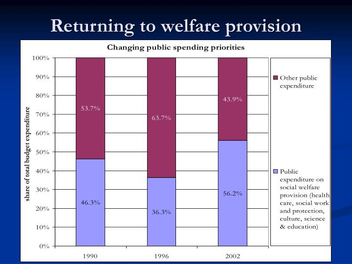 Returning to welfare provision