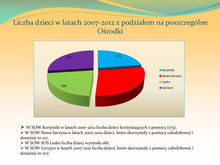 Liczba dzieci w latach 2007-2012 z podziałem na poszczególne Ośrodki