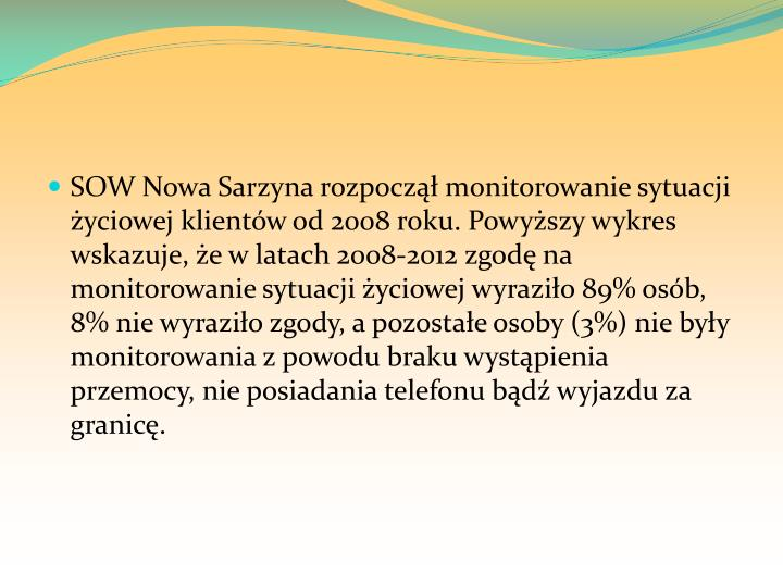 SOW Nowa Sarzyna rozpoczął monitorowanie sytuacji życiowej klientów od 2008 roku. Powyższy wykres wskazuje, że w latach 2008-2012 zgodę na monitorowanie sytuacji życiowej wyraziło 89% osób, 8% nie wyraziło zgody, a pozostałe osoby (3%) nie były monitorowania z powodu braku wystąpienia przemocy, nie posiadania telefonu bądź wyjazdu za granicę.