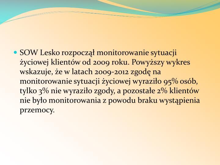 SOW Lesko rozpoczął monitorowanie sytuacji życiowej klientów od 2009 roku. Powyższy wykres wskazuje, że w latach 2009-2012 zgodę na monitorowanie sytuacji życiowej wyraziło 95% osób, tylko 3% nie wyraziło zgody, a pozostałe 2% klientów nie było monitorowania z powodu braku wystąpienia przemocy.