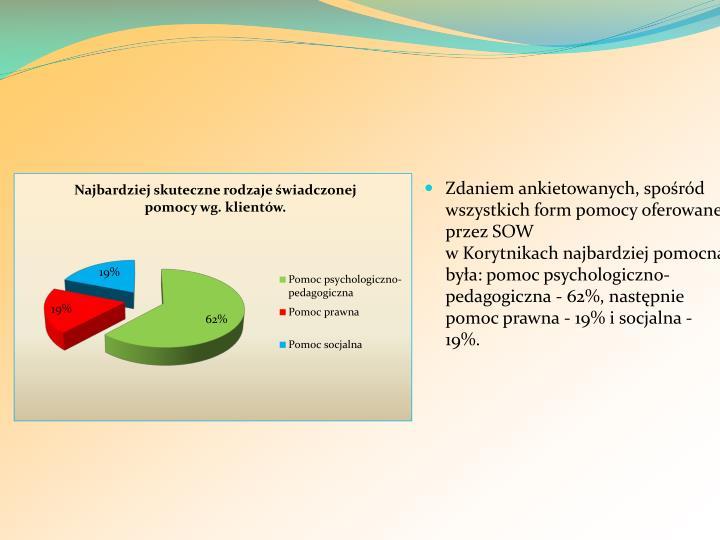 Zdaniem ankietowanych, spośród wszystkich form pomocy oferowanej przez SOW