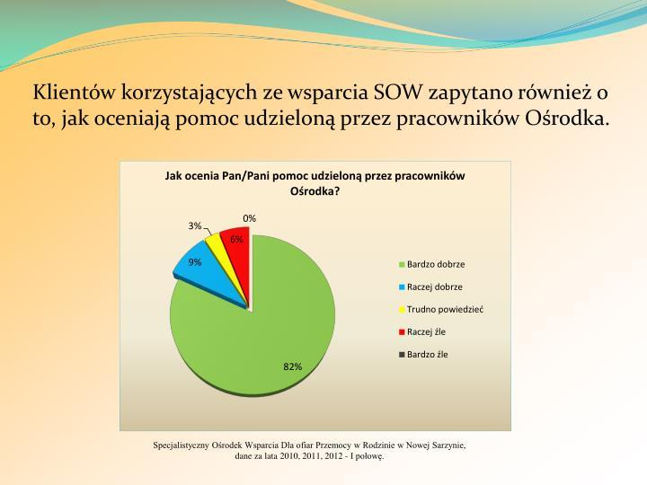 Klientów korzystających ze wsparcia SOW zapytano również o to, jak oceniają pomoc udzieloną przez pracowników Ośrodka.