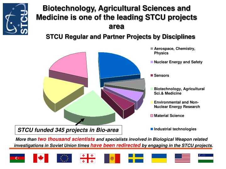 Biotechnology, Agricultural Sciences and Medicine is one of the leading STCU projects area