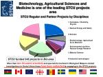 stcu regular and partner projects by disciplines