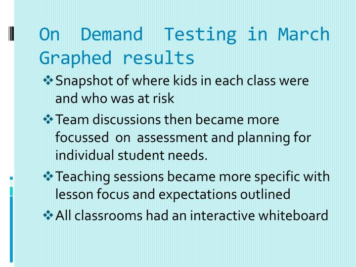 On  Demand  Testing in March