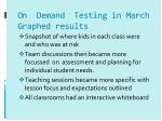 on demand testing in march graphed results