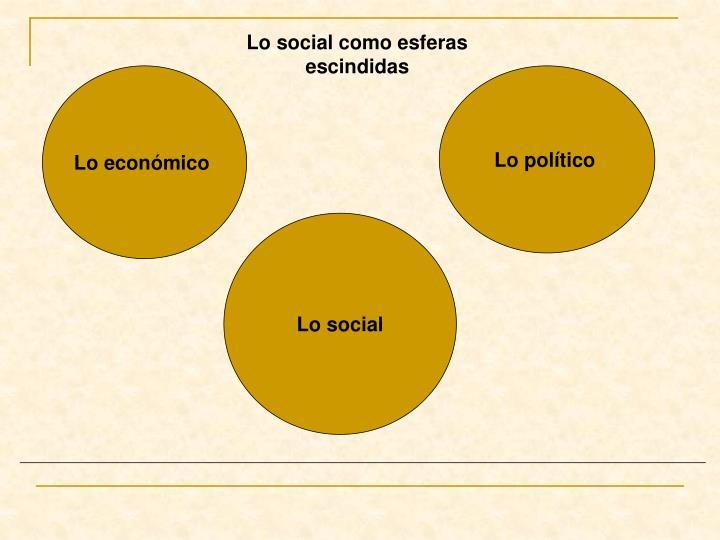 Lo social como esferas escindidas