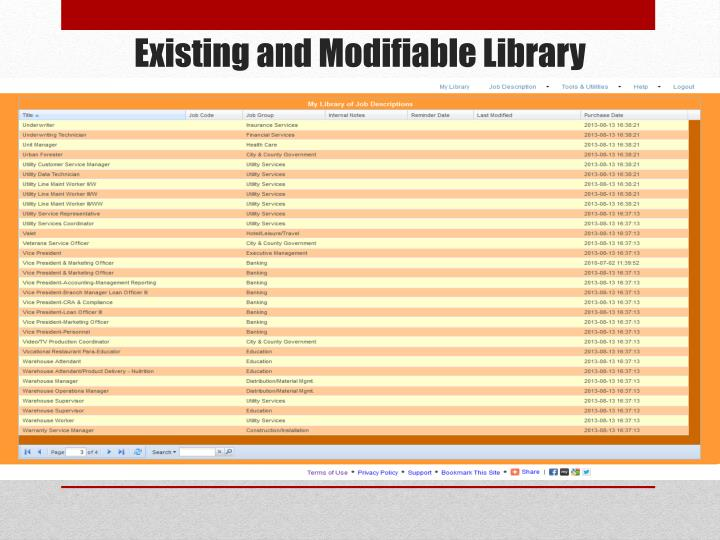 Existing and Modifiable Library