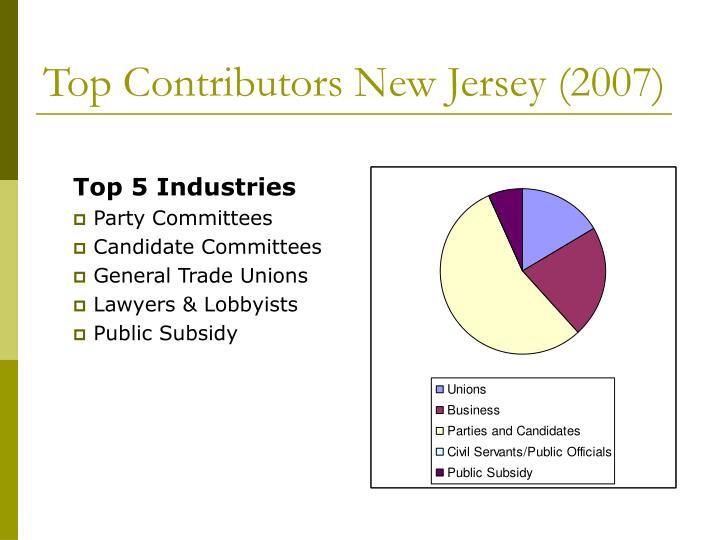 Top Contributors New Jersey (2007)
