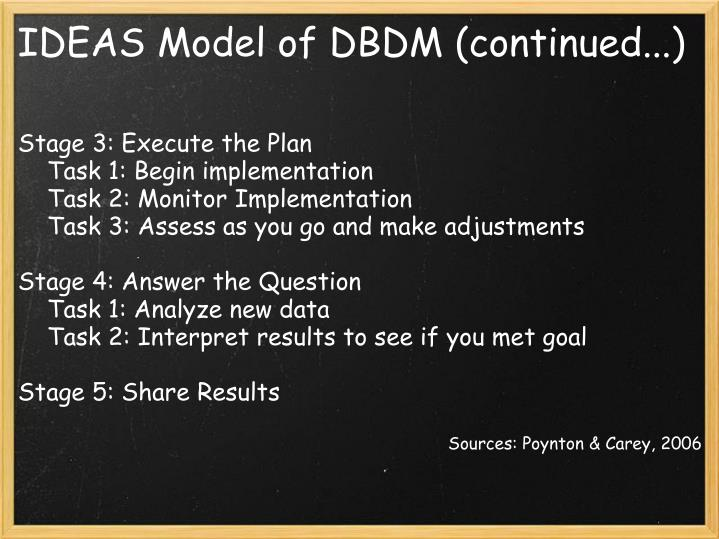 IDEAS Model of DBDM (continued...)