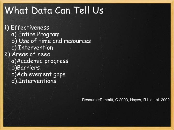 What Data Can Tell Us