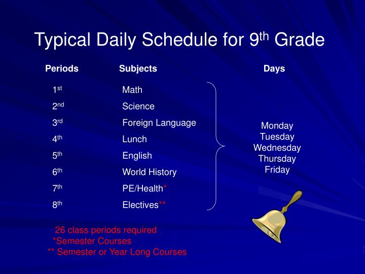 Typical Daily Schedule for 9