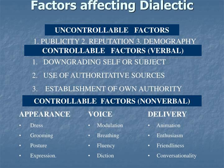 Factors affecting Dialectic