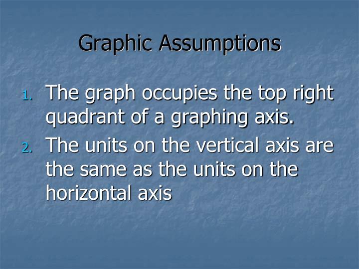 Graphic Assumptions