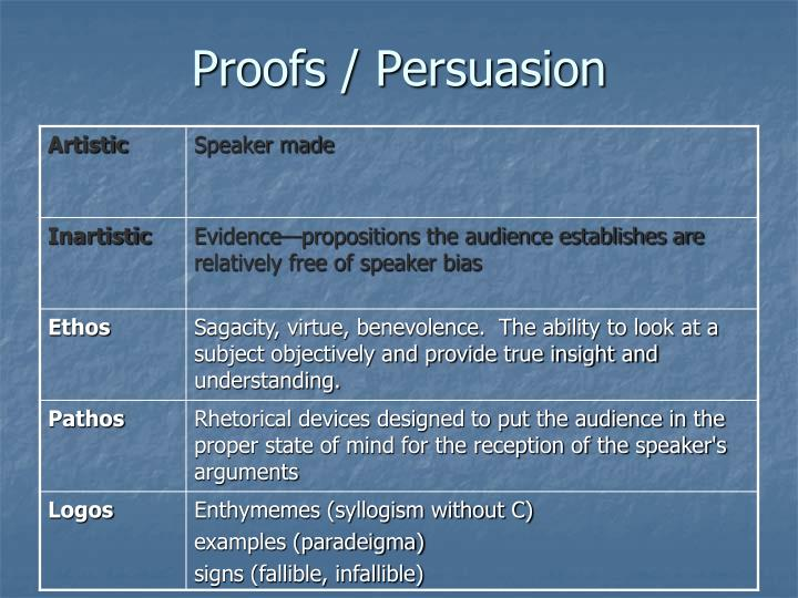 Proofs / Persuasion