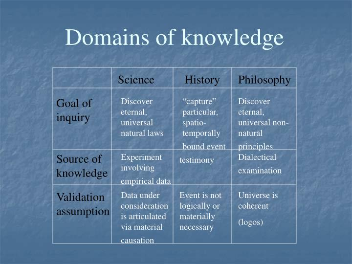 Domains of knowledge