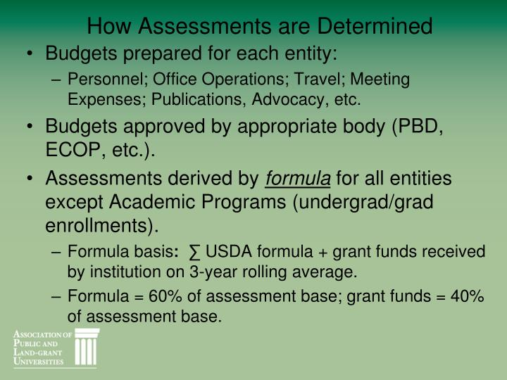 How Assessments are Determined