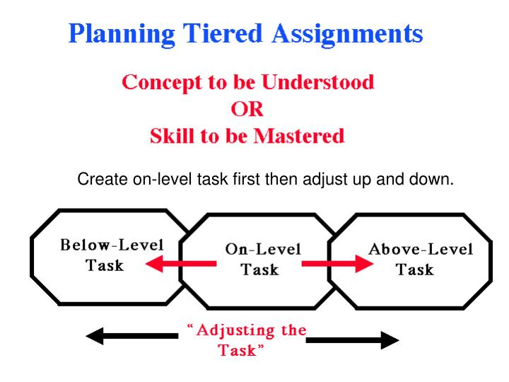 Create on-level task first then adjust up and down.