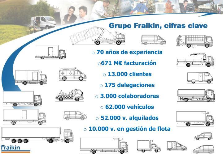 Grupo Fraikin, cifras clave