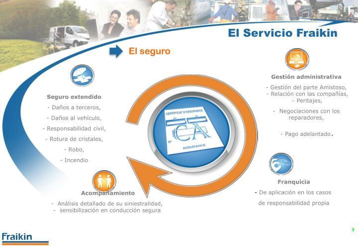 El Servicio Fraikin