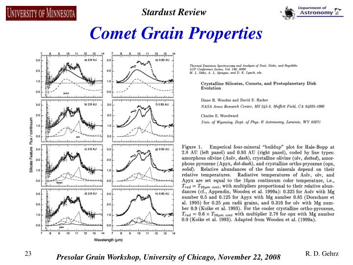 Comet Grain Properties