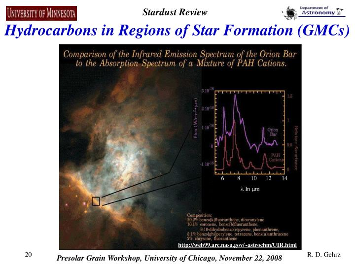 Hydrocarbons in Regions of Star Formation (GMCs)